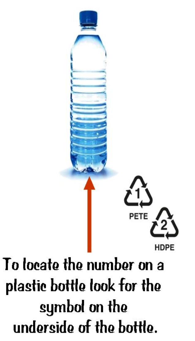water bottle recycling diagram