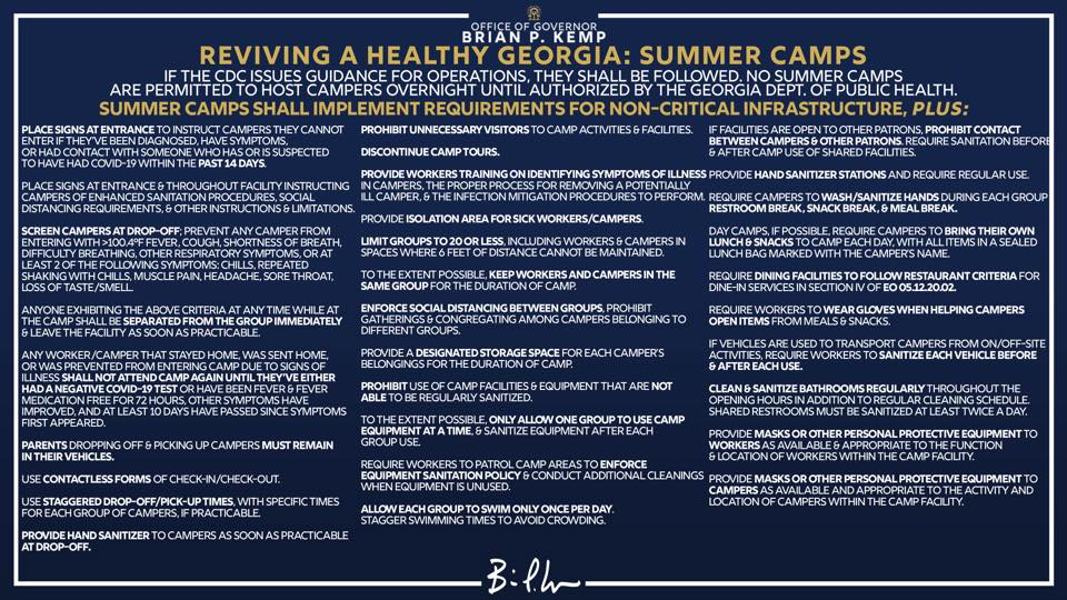 Summer Camp Guidelines 2